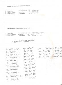 GP Ville de Hettange 1991 Clas équipes