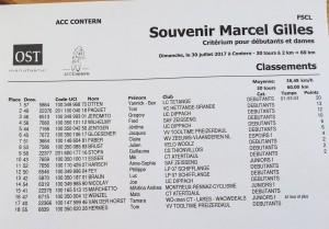 Classement Cadets Conter 30 07 17 (2)