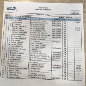 Classement Einvaux D3 D4