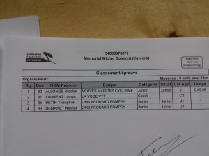 Classement St Etienne CC Juniors